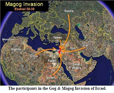 Battle of Gog and Magog