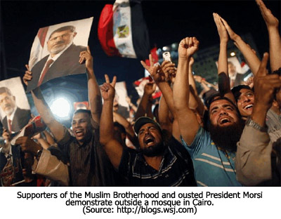 Morsi Demonstrators