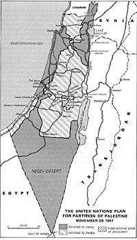 Palestine 1947