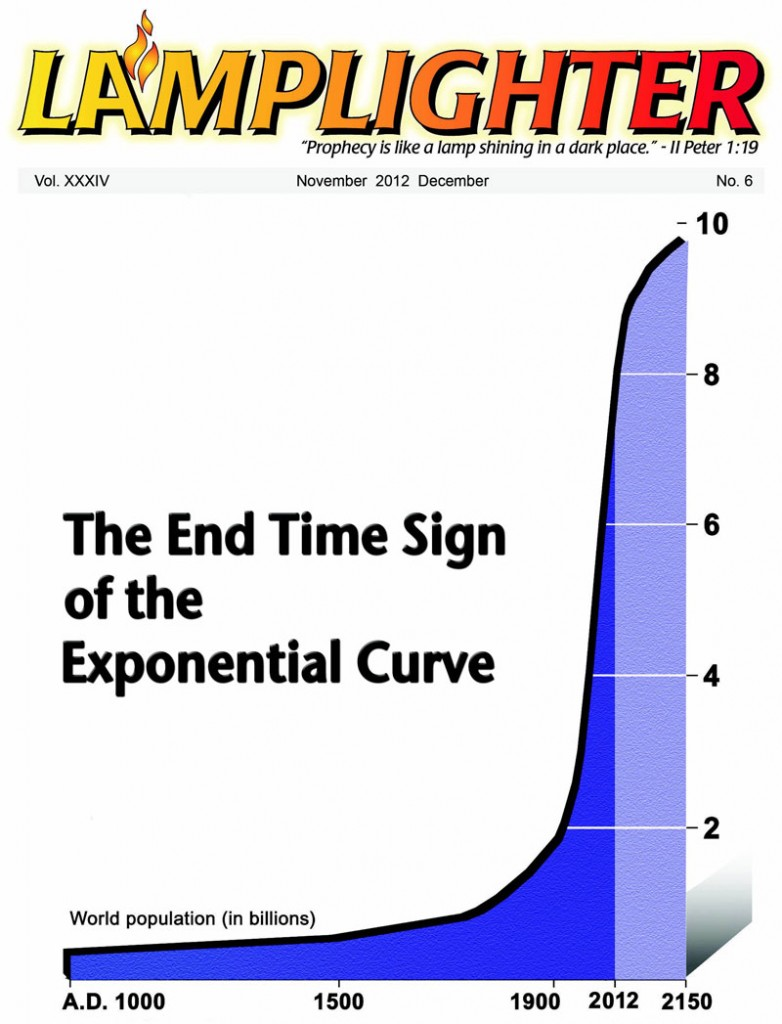 The Exponential Curve